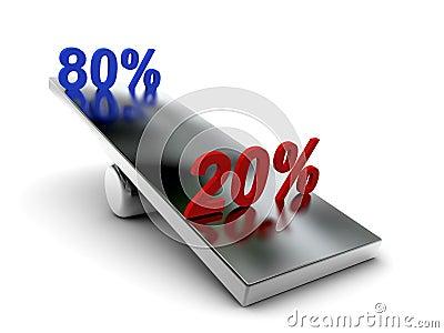Cómo aplicar la regla 80/20 para incrementar las ventas