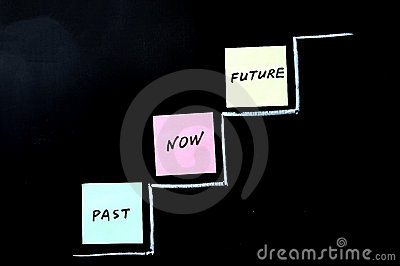 Past, now and future