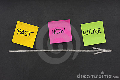 Past, present, future, time concept on blackboard
