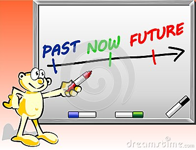 an analysis of the concept of time the present past and future Our division of time into past, present and future is time between past and future but the facts of perception may analysis of mind, london.
