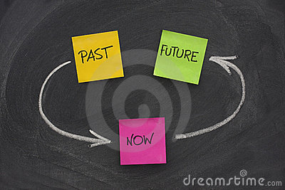 Past, present, future, time loop concept