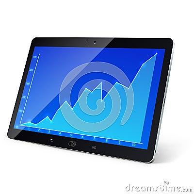 PC de la pizarra con el gráfico de negocio