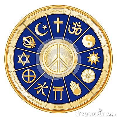 Free Peace Symbol, World Religions, Faiths, Blue Royalty Free Stock Photo - 5821025