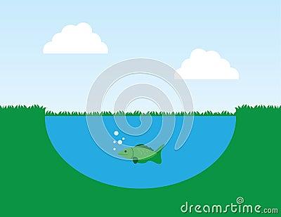 Peixes na lagoa