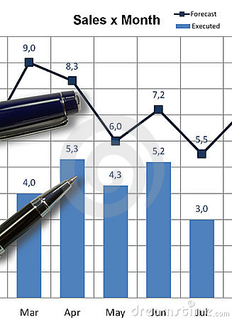 Pen on sales per month graph