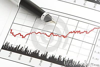 Pen on Stock Price Chart