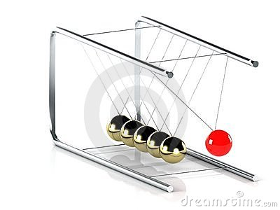 Pendulum on white background