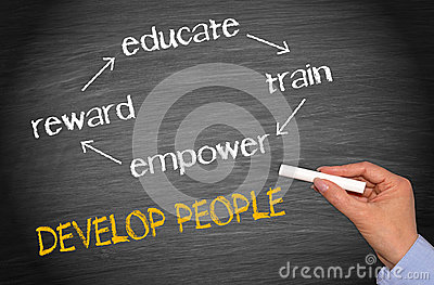 managing and developing people developing people essay Develop yourself developing people starts with the selfaim to be the kind of manager who gets the best from staff, and who does the best for them → leadership-management synergy.