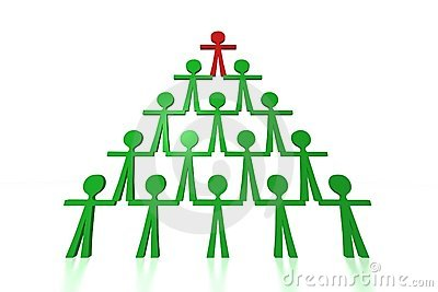 People pyramid - Team support