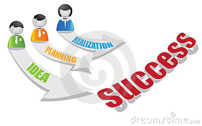 People Success