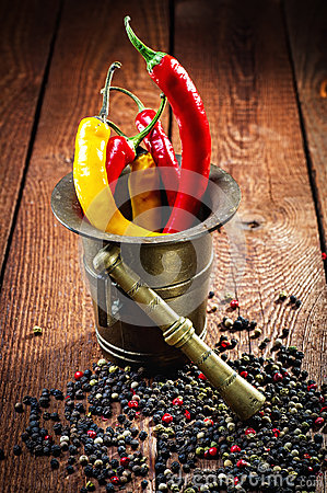 Pepper , chili and mortar