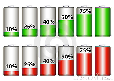 Percentage of battery