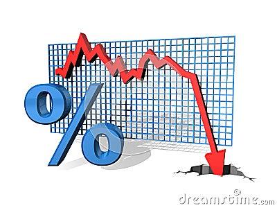 Percentage Down