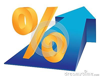 Percentage growing