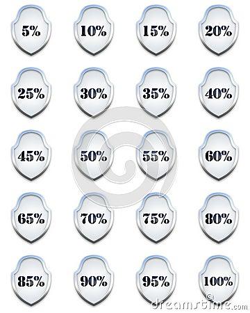 Percentage Shields