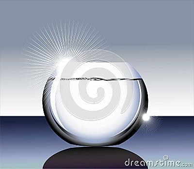 Perfect Fishbowl