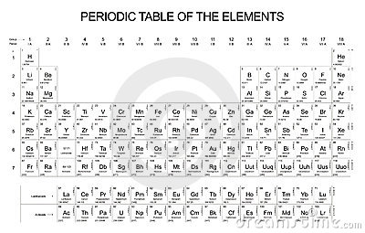 Complete Periodic Table of the Elements on white background.