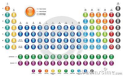 New periodic table of elements university of nottingham university nottingham of elements periodic of table table periodic 20861910g periodic table clipart urtaz Images