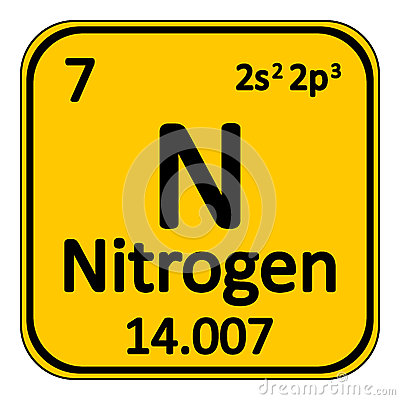 Nitrogen Chemical Element. Periodic Table Of The Elements. Stock ...