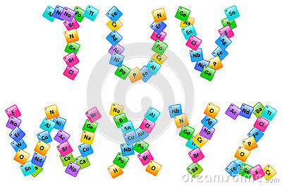 Periodic Table Of Elements Alphabet Letters