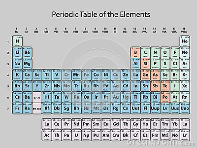 Periodic table of the elements with atomic number symbol and weight periodic table of the elements with atomic number symbol and weight stock photo urtaz Images