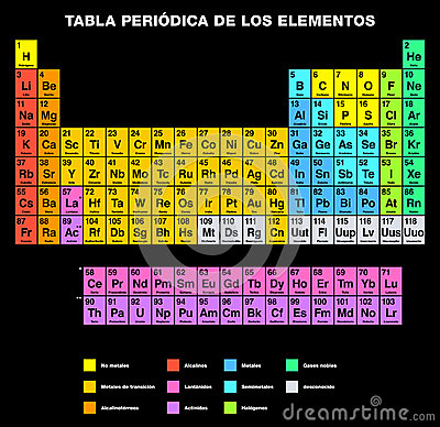 Periodic Table Of The Elements Spanish Labeling Stock