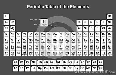 Periodic table of the elements stock vector image 83679621 urtaz Choice Image