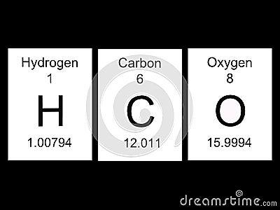 Periodic Table - Essential Elements