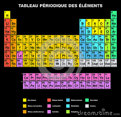 Free Periodic Table Of The Elements FRENCH Labeling Stock Photography - 53693292