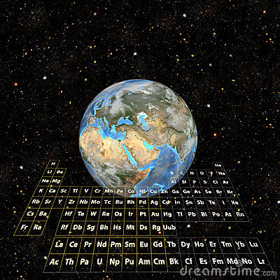 PeriodicTable-Earth, Eastern Hemisphere