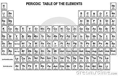 Periodieke Lijst van de Elementen