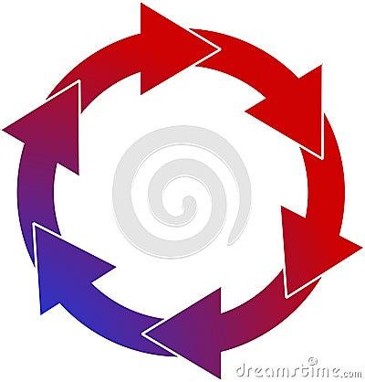 Perpetual circle