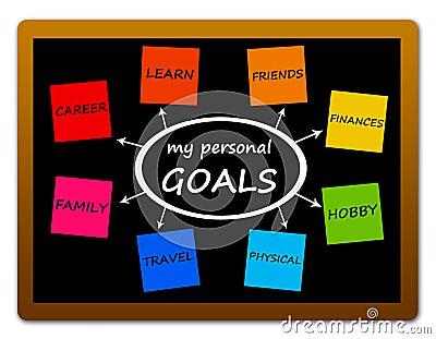 Personal goals