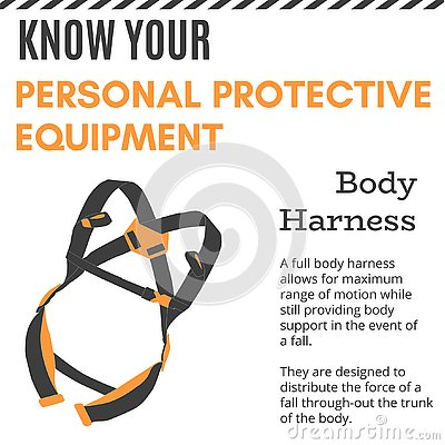 Free Personal Protective Equipment Vector Illustration For Poster Stock Photography - 134022602