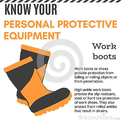 Free Personal Protective Equipment Vector Illustration For Poster Royalty Free Stock Photography - 134022637
