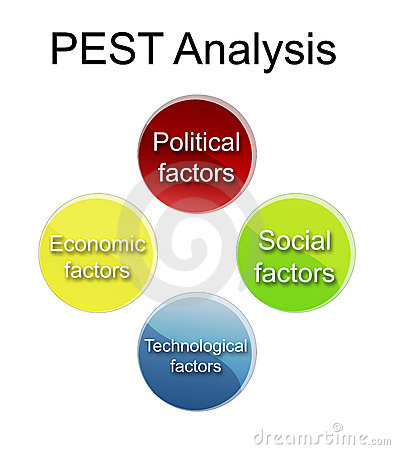 pest analysis car industry united states In the automotive industry the automotive industry continues to face a  dynamic set of challenges  data analysis the ecosystem is witnessing a steady  influx of new players and  this allows us to better understand how analytics  can be.