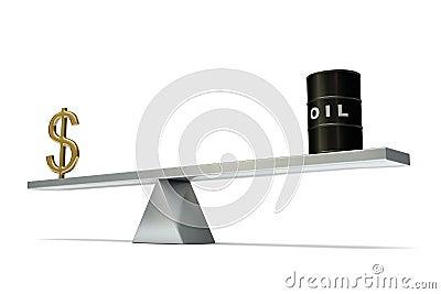 Petróleo del dólar del balancín