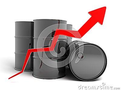Petroleum, arrow up