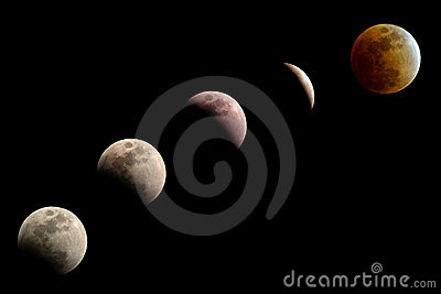 Phases of lunar eclipse