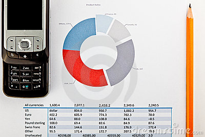 Phone, pencil and financial documents with charts