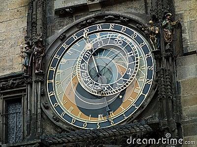 Architecture of Prague
