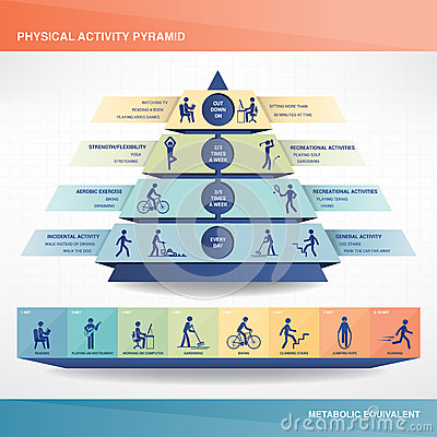 Free Physical Activity Pyramid Stock Images - 42478284