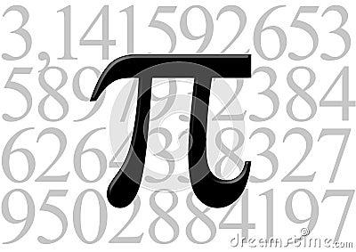 Pi letter on number value