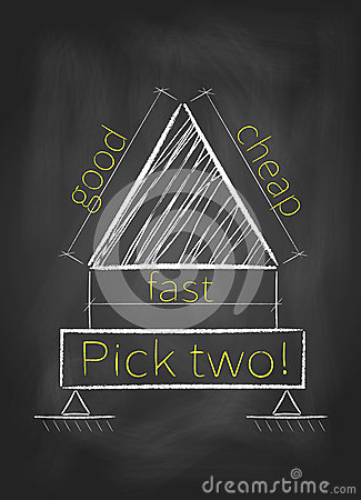 Pick two concept on blackboard