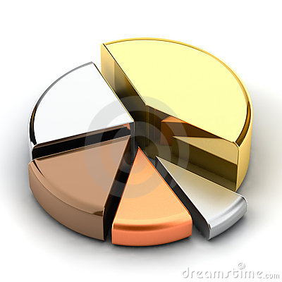Free Pie Chart Stock Images - 11950904