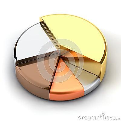 Free Pie Chart Stock Photos - 11950923