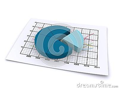 Pie chart 3d