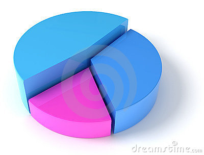 Pie Chart  3D Graph Image. Royalty Free Stock Photo - Image: 12750705