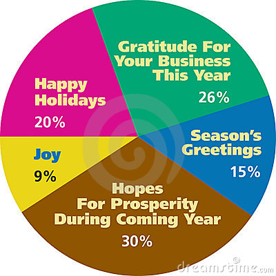 Pie chart: holiday greetings