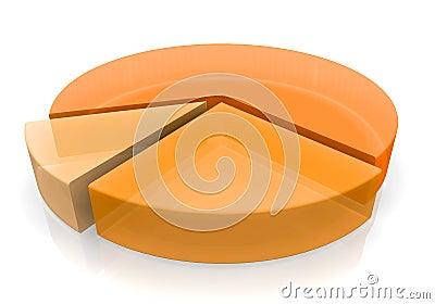 Pie Chart Orange